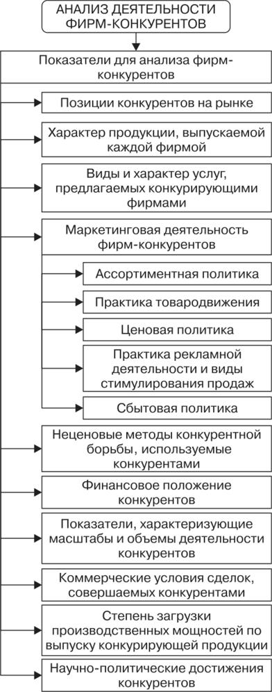 косынка играть онлайн бесплатно без регистрации на русском языке бесплатно