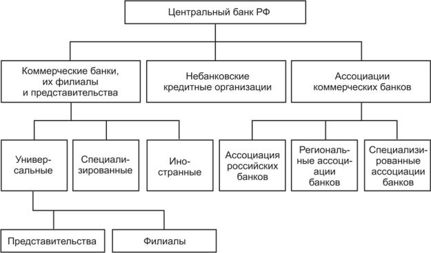городские займы 24 москва официальный сайт