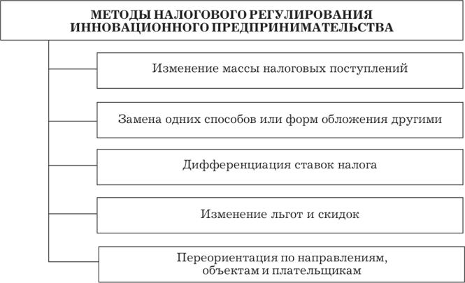 для технического перевооружения предприятия целесообразно воспользоваться кредитом курс доллара онлайн в банках томска