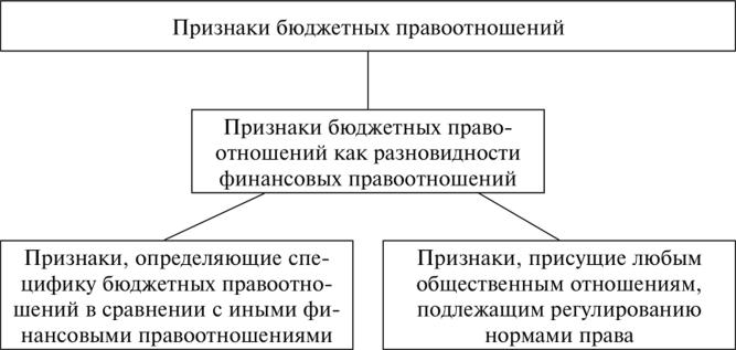 Кредит на 500000 рублей без справок о доходах