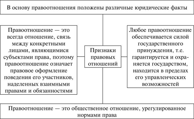 совкомбанк благовещенск кредиты