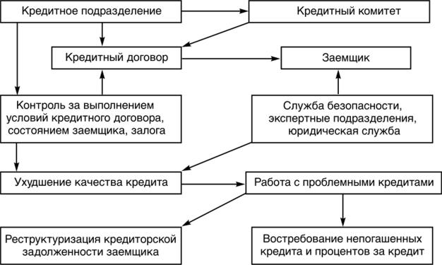 Курс доллара онлайн банки краснодара