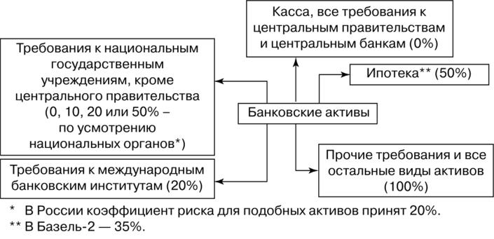 коэффициент проблемных кредитов формула