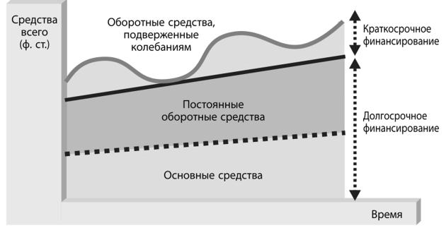 челябинск уралсиб банк кредит