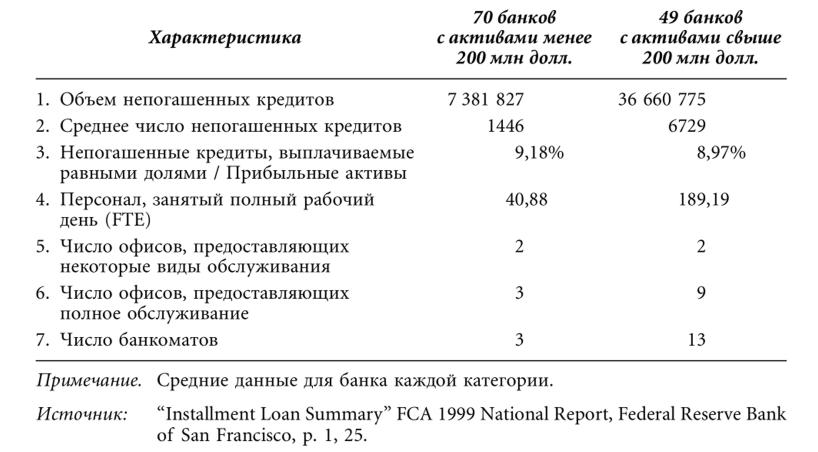 25 потребительский кредит