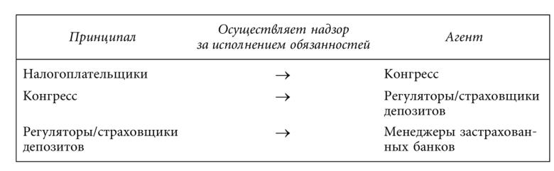 кредитные организации налогоплательщики