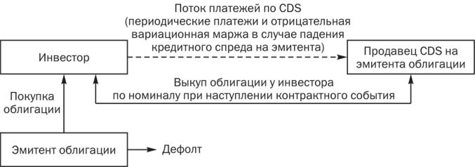 Республика беларусь занимает положение