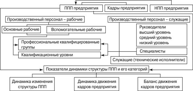На какой срок выдаются украинское водительское удостоверение