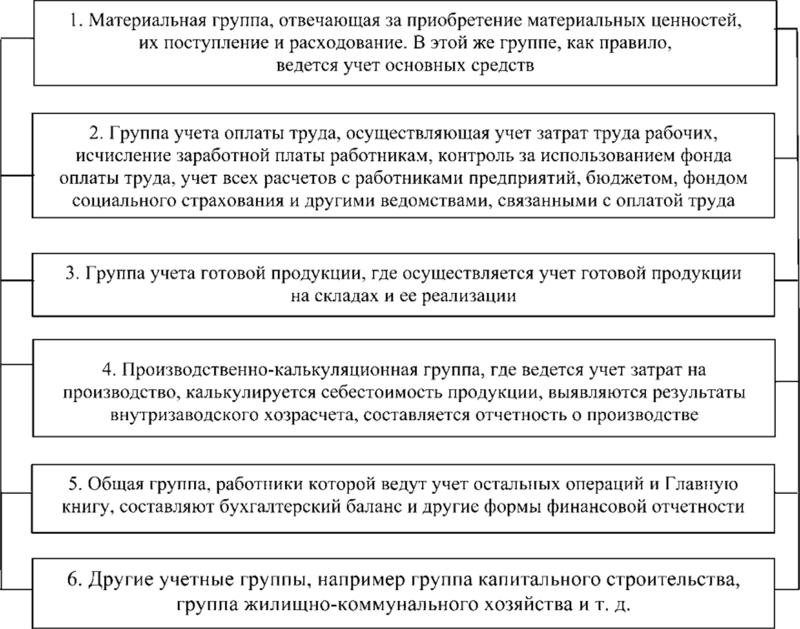 Контроль за бухгалтерией образец бланка новой декларации ндфл 3