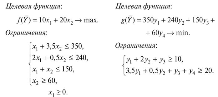Решение примера двойственной задачи задачи про шары теория вероятности с решением