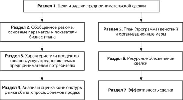 бассейном бизнес план