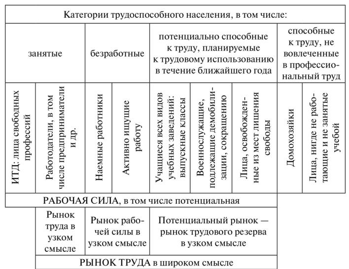 Хоум кредит петропавловск камчатский