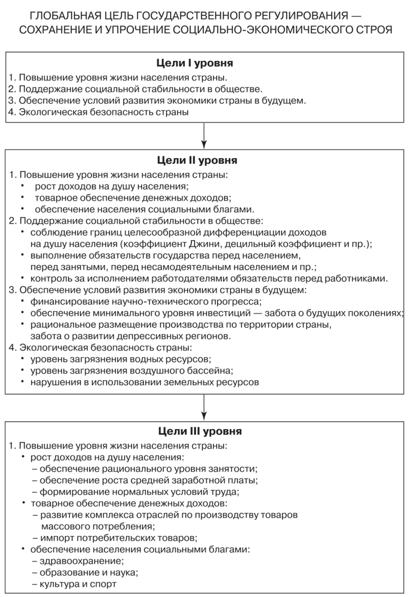 занятых в экономике страны в администрация краснодарского края официальный сайт руководство