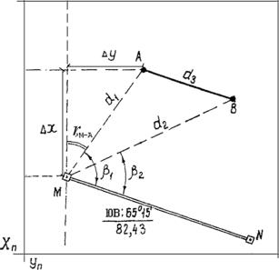 Примеры решения геодезических задач формальная логика задачи и решения
