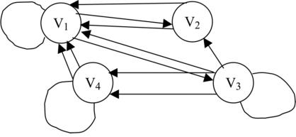 Матрицы графов - Краткий курс высшей математики