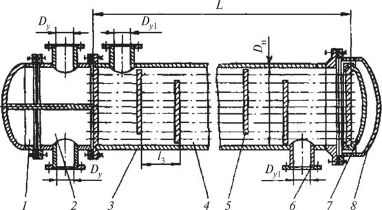 Плавающая головка теплообменника для чего воздухоохладитель альфа лаваль купить в спб