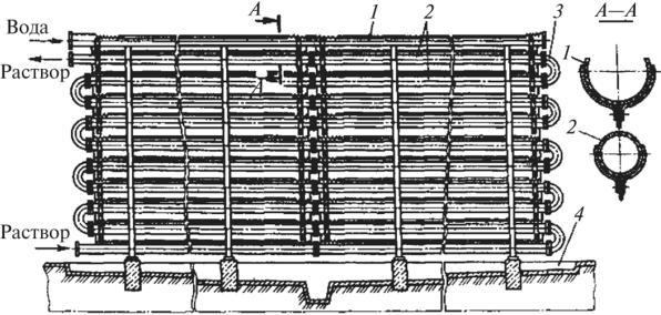 Уплотнения теплообменника SWEP (Росвеп) GL-13P Чита