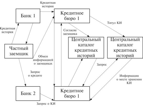 карта метро москвы 2020 с расчётом времени скачать на телефон