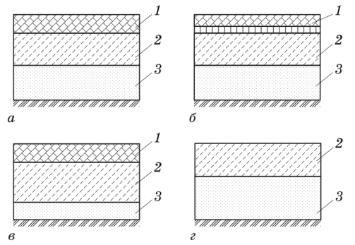 Дорожные асфальтобетонные плиты стоимость жби стеновых панелей