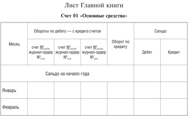 форма бланка налоговой декларации 3 ндфл