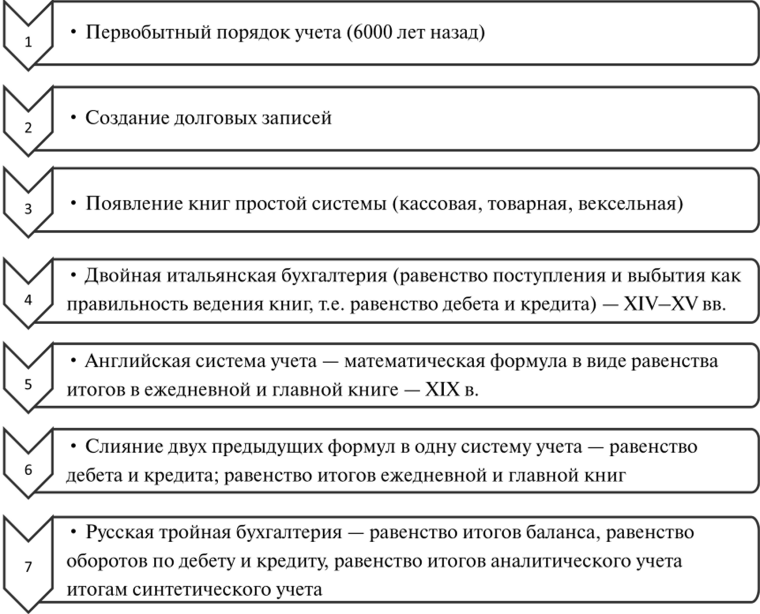 реестр документов к декларации 3 ндфл бланк 2019