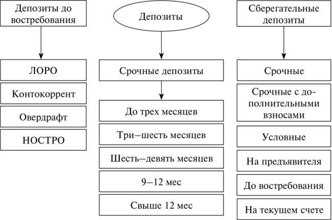 Занять 1000 рублей онлайн на карту без отказа без проверки мгновенно без паспорта