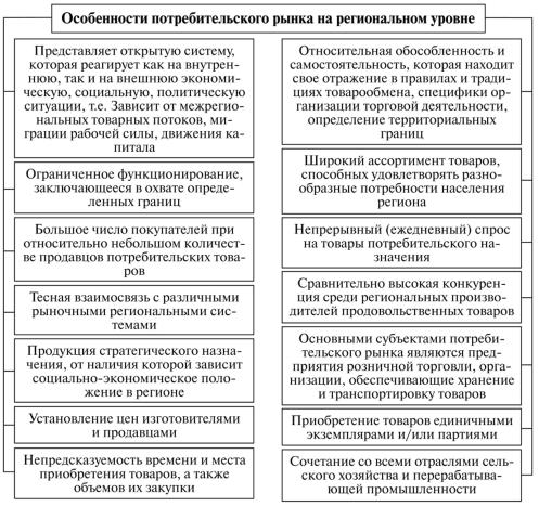 Арбитражный суд города москвы телефоны помощников