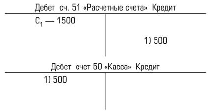 Кредиты в июле 2020