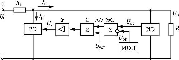 Стабилизаторы напряжения параллельной схемы производители сварочных аппаратов ударник
