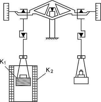 Эталоны единиц электрических величин реферат 4854